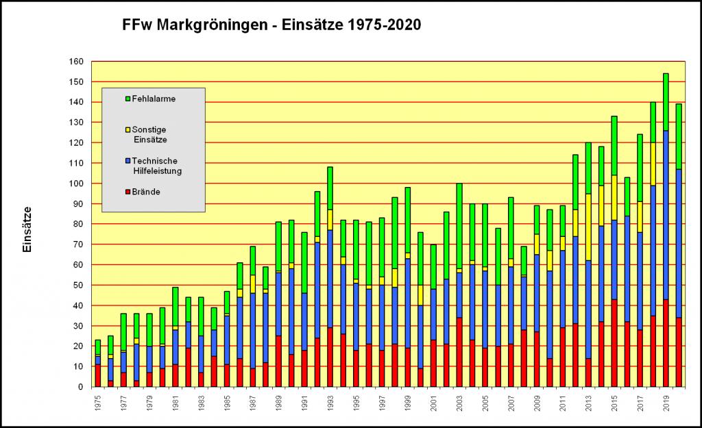Ströer Hauptversammlung 2021